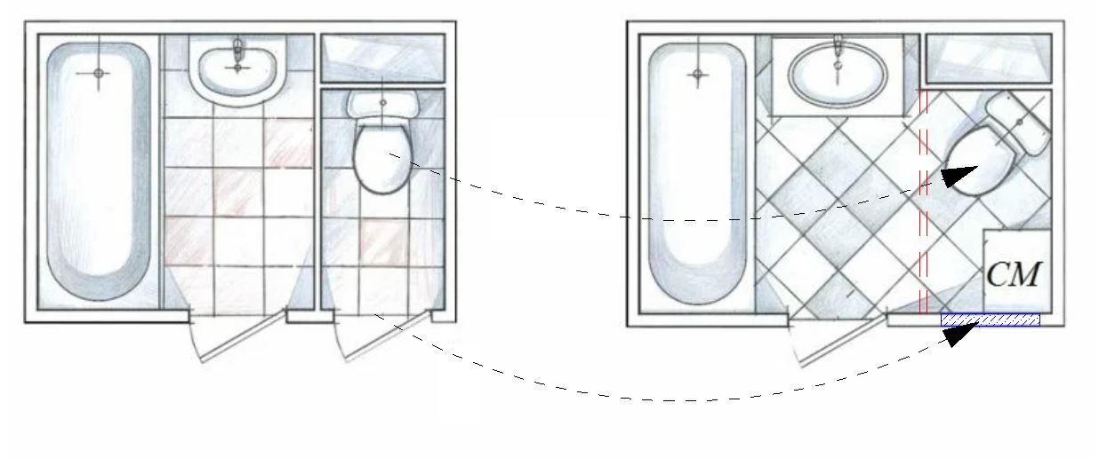 Изменения размеров санузла