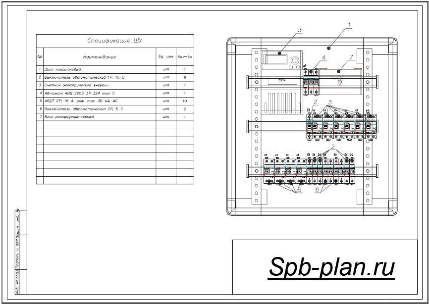 Схема расположения оборудования щита