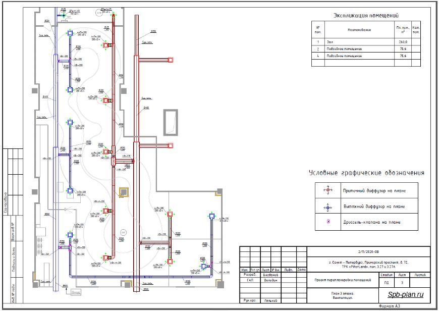План трассы вентиляции