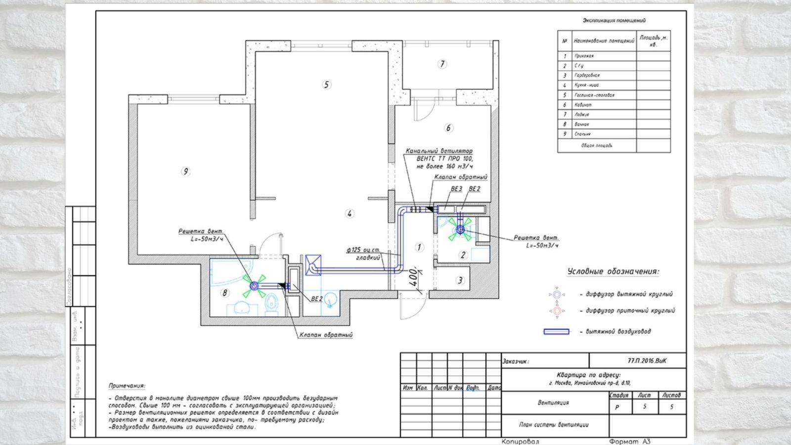 План вентиляционных сетей