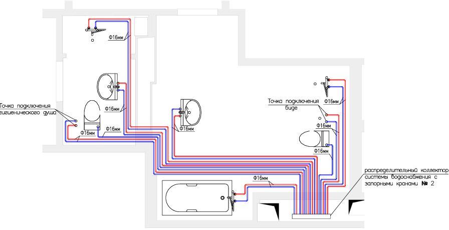 Пример проекта водоснабжения