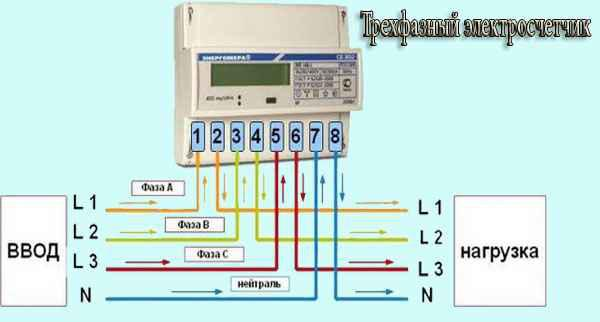 Схема подключения трехфазного электросчетчика к сети 380 вольт.
